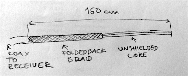 Super simple FM band antenna